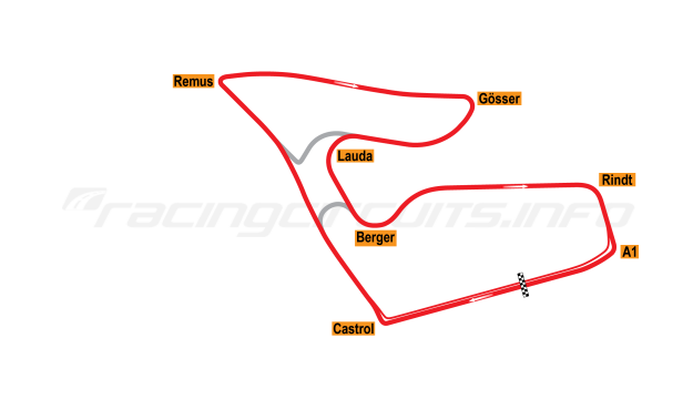 Map of Red Bull Ring, A1-Ring Grand Prix Circuit 1996-2004