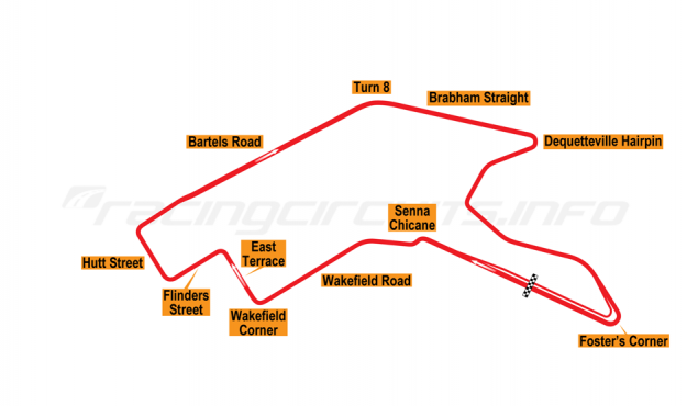 Map of Adelaide, V8 Supercars Circuit 2002-08