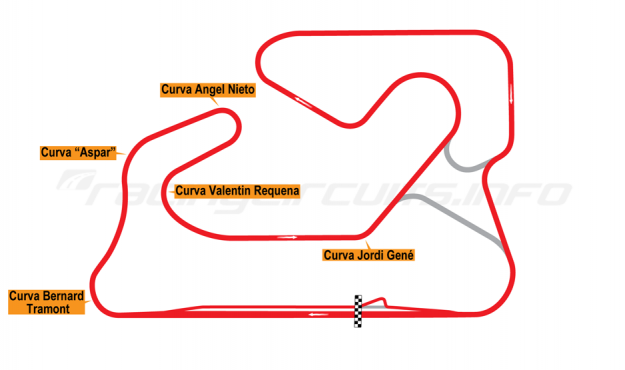 Map of Albacete, Full circuit 1990-2014