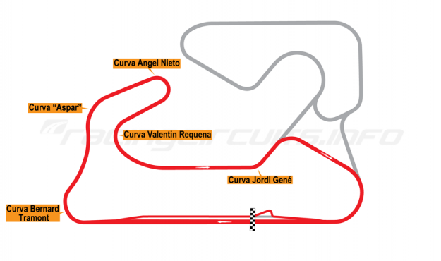 Map of Albacete, Secondary circuit 1990-2014
