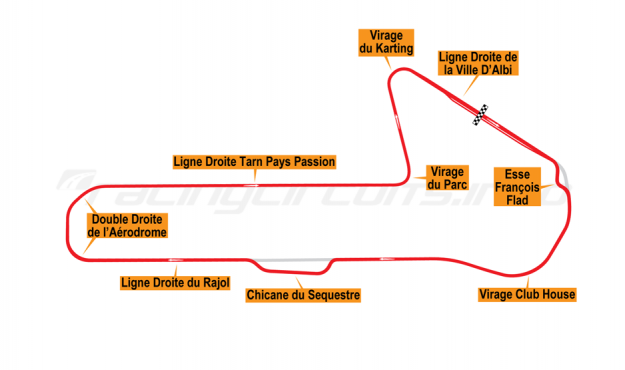 Map of Albi, Grand Prix Circuit 2003
