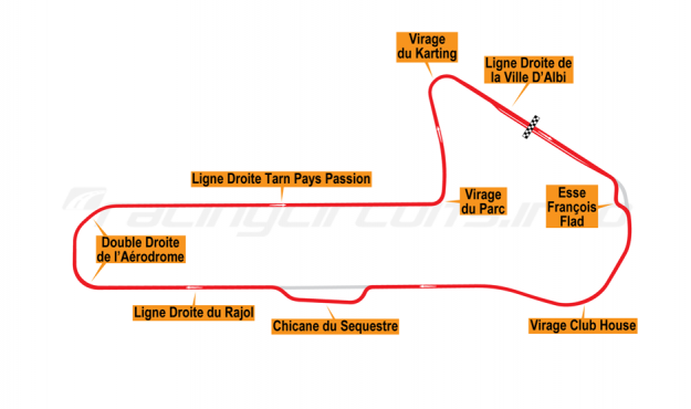 Map of Albi, Grand Prix Circuit 2004-08