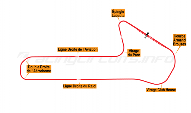 Map of Albi, Grand Prix Circuit 1981-87