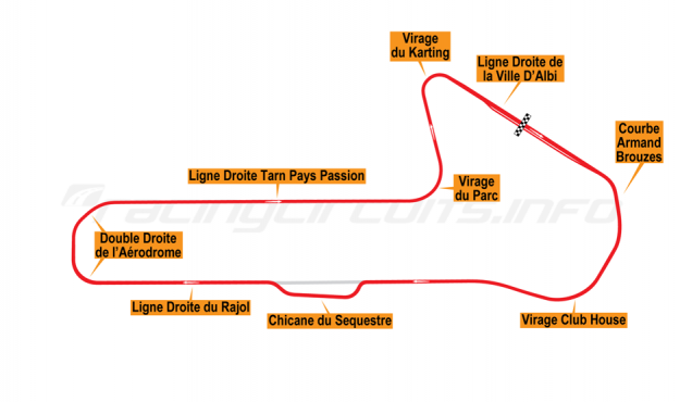 Map of Albi, Grand Prix Circuit 1988-93