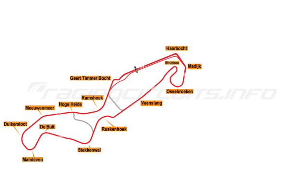 Map of TT Circuit Assen, Grand Prix Course 2006-2009