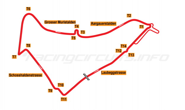 Map of Bern, ePrix Circuit 2019 to date