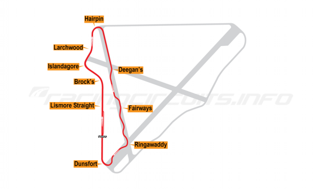 Map of Bishopscourt, National Circuit 1992-2001