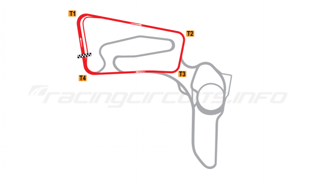 Map of Botniaring, Oval circuit 2013 to date