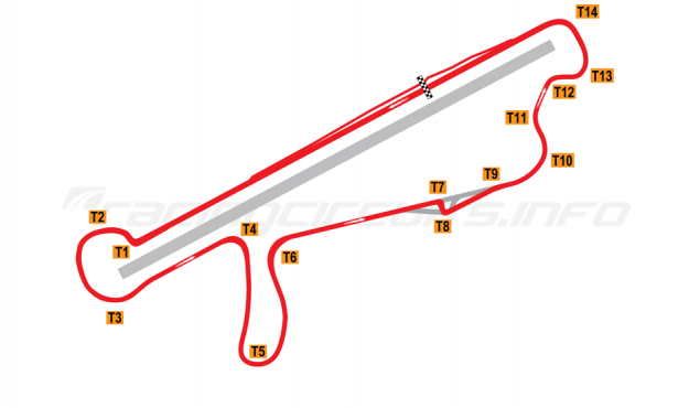 Map of Braga, Full circuit 2002-07