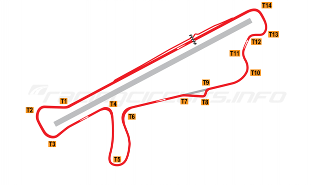 Map of Braga, Full circuit 1993-2001