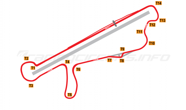 Map of Braga, Full motorcycle circuit 2008 to date