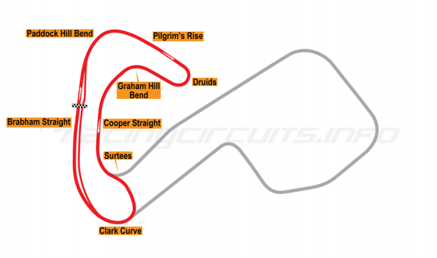 Map of Brands Hatch, Indy Circuit 1976-87