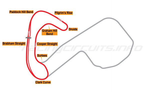 Map of Brands Hatch, Indy Circuit 1988-98