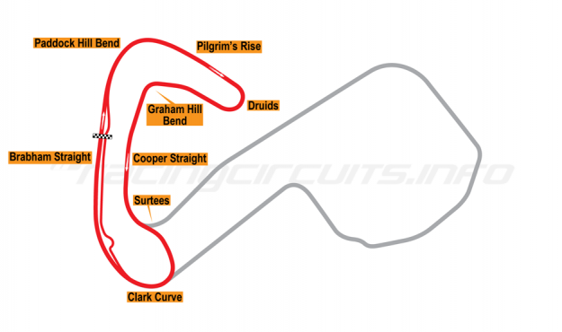 Map of Brands Hatch, Indy Circuit 1999 to 2002