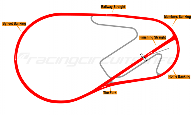 Map of Brooklands, Outer circuit 1937-39