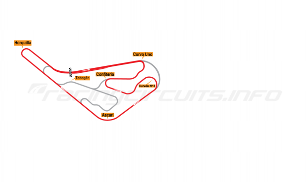 Map of Buenos Aires, Circuit No. 3 1952-67