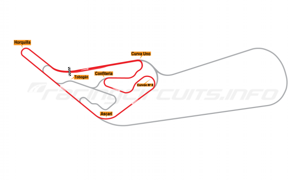 Map of Buenos Aires, Circuit No. 3 1968-71