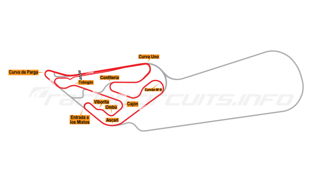 Map of Buenos Aires, Circuit No. 6 1995-98