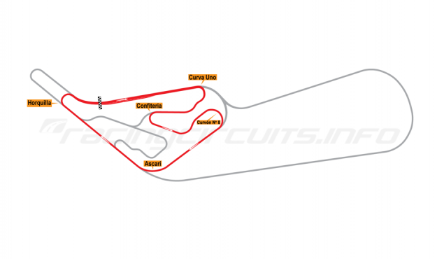 Map of Buenos Aires, Circuit No. 8 1968-71