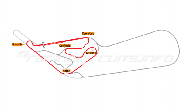 Map of Buenos Aires, Circuit No. 8 1972-78
