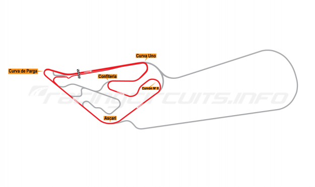 Map of Buenos Aires, Circuit No. 8 1995-98