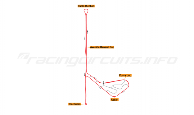 Map of Buenos Aires, 1000 kms Circuit (1954 only) 1952-67
