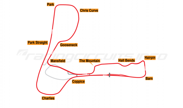 Map of Cadwell Park, Full Circuit 2004-05