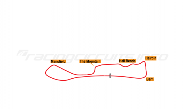Map of Cadwell Park, Full Circuit 1952-60