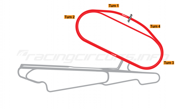 Map of Calder Park, Thunderdome (NASCAR) 1987 to date