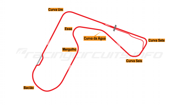 Map of Cascavel, Autódromo Internacional de Cascavel (with chicane) 2001-2011
