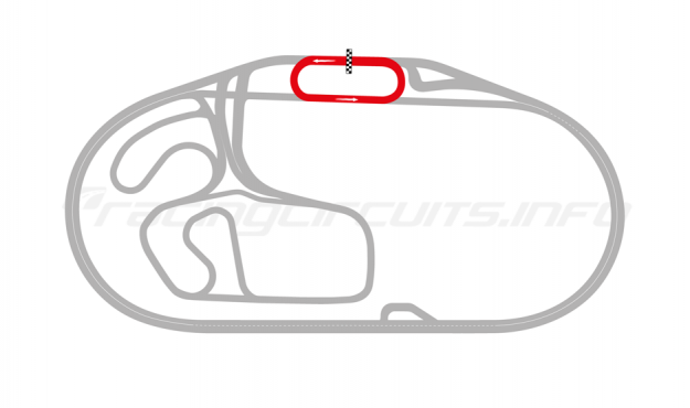 Map of Charlotte Motor Speedway, Quarter-Mile Oval 2019 to date