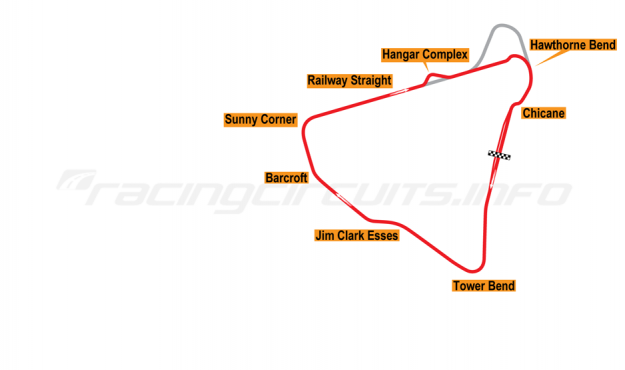 Map of Croft, Autodrome 1995-96