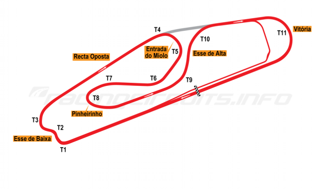 Map of Curitiba, Full Circuit 1988 to date