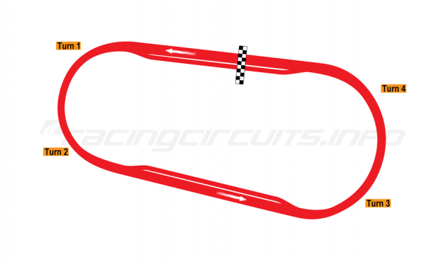 Map of Darlington Raceway, Oval course 1961-84