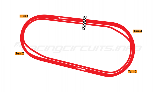 Map of Darlington Raceway, Oval course 1985-96