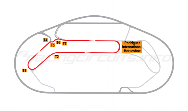 Map of Daytona, Interior Course 1976-78