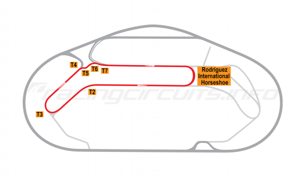 Map of Daytona, Interior Course 1979-83