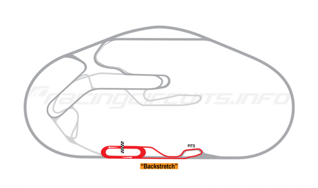 Map of Daytona, Temporary Short Course 2014
