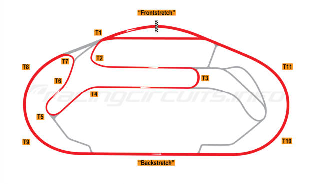 Map of Daytona, Sportscar Course 3 1962-66