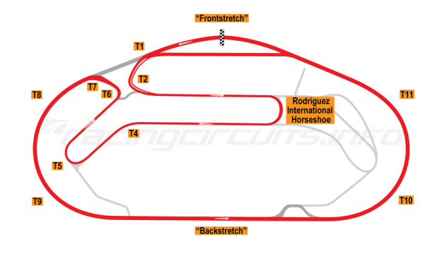 Map of Daytona, Road Course 1979-83