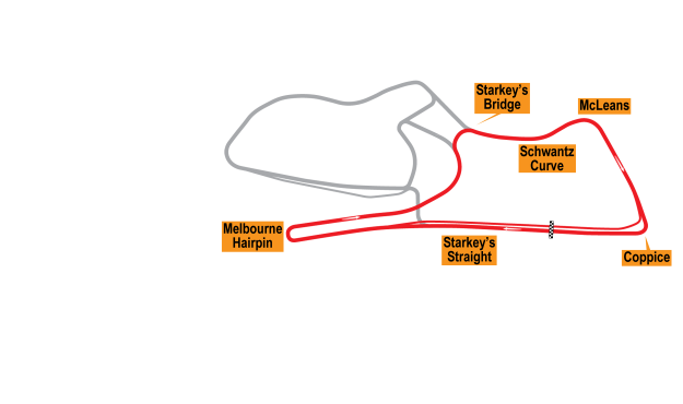 Map of Donington Park, International Circuit 2010 Proposals