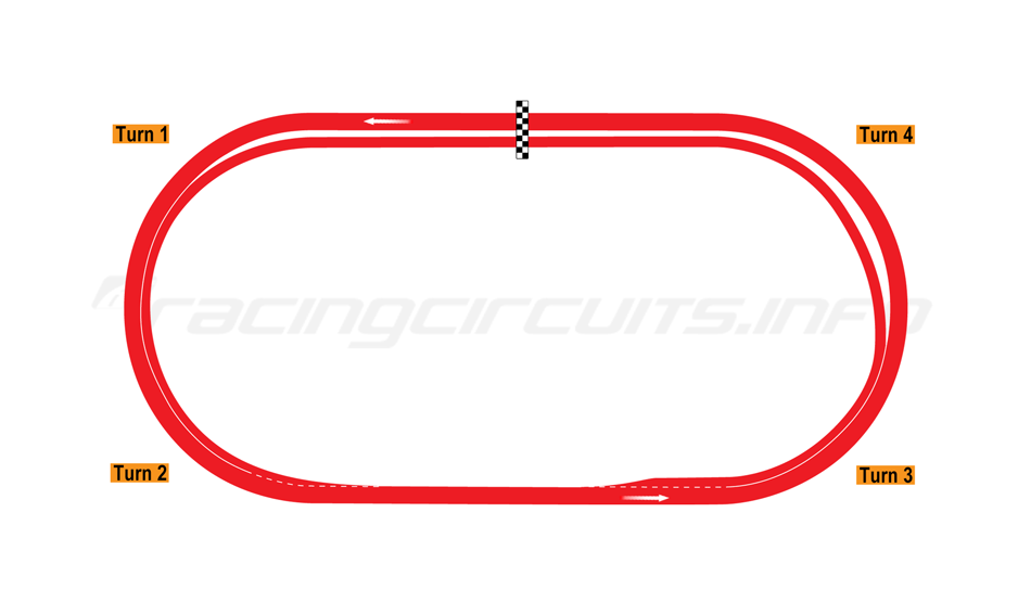 Dover International Sdway - RacingCircuits.info on