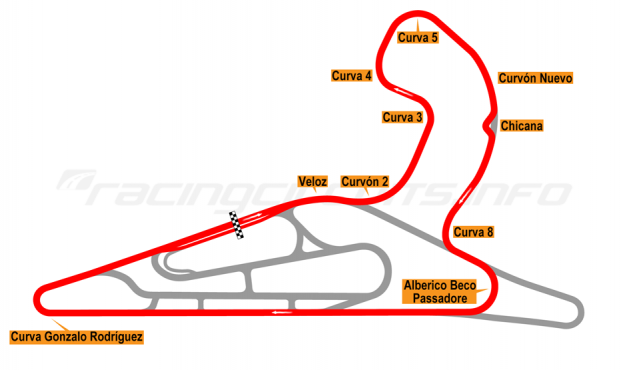 Map of El Pinar, Circuit No. 1 with extension, chicane and