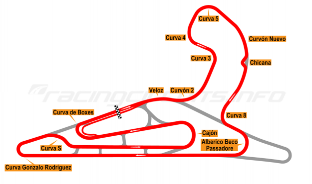 Map of El Pinar, Circuit No. 3 with extension, chicane and