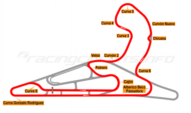 Map of El Pinar, Circuit No. 6 with extension, chicane and