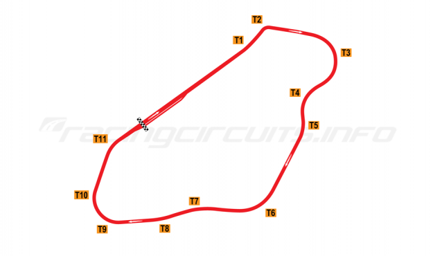 Map of Falkenberg, Full circuit 1967-2003
