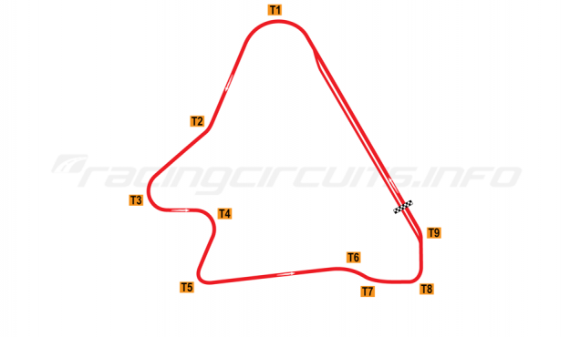 Map of Gimli, Full circuit 1973-2006