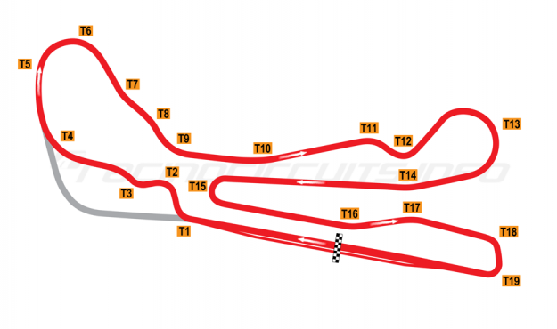 Map of Guadix, Main circuit 2008-2010