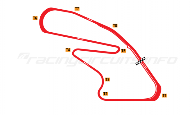 Map of Hampton Downs, International Circuit 2009-2015