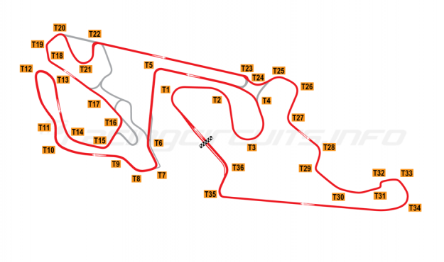 Map of Almería, Iberia Circuit 2018 to date